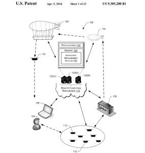 Airborne fulfilment for Amazon.